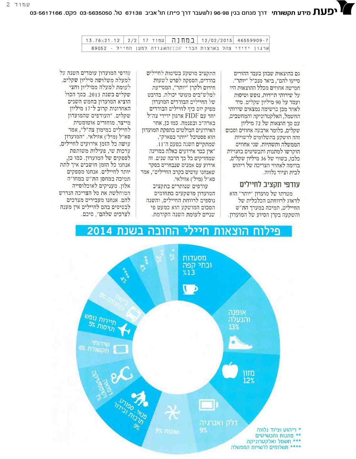 הרגלי צריכה 2014- עיתון במחנה 2