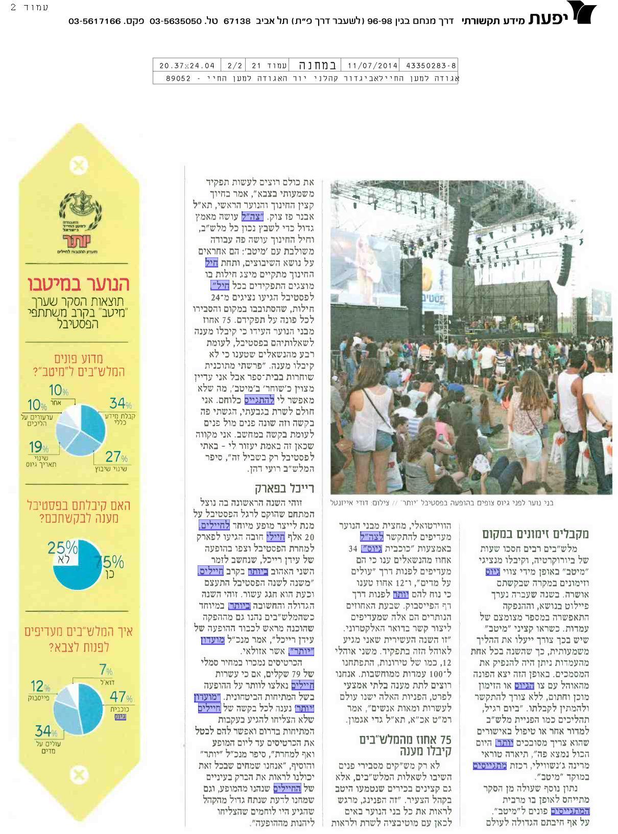 11.07.14 פסטיבל יותר חוגג עשור להיווסדו 2